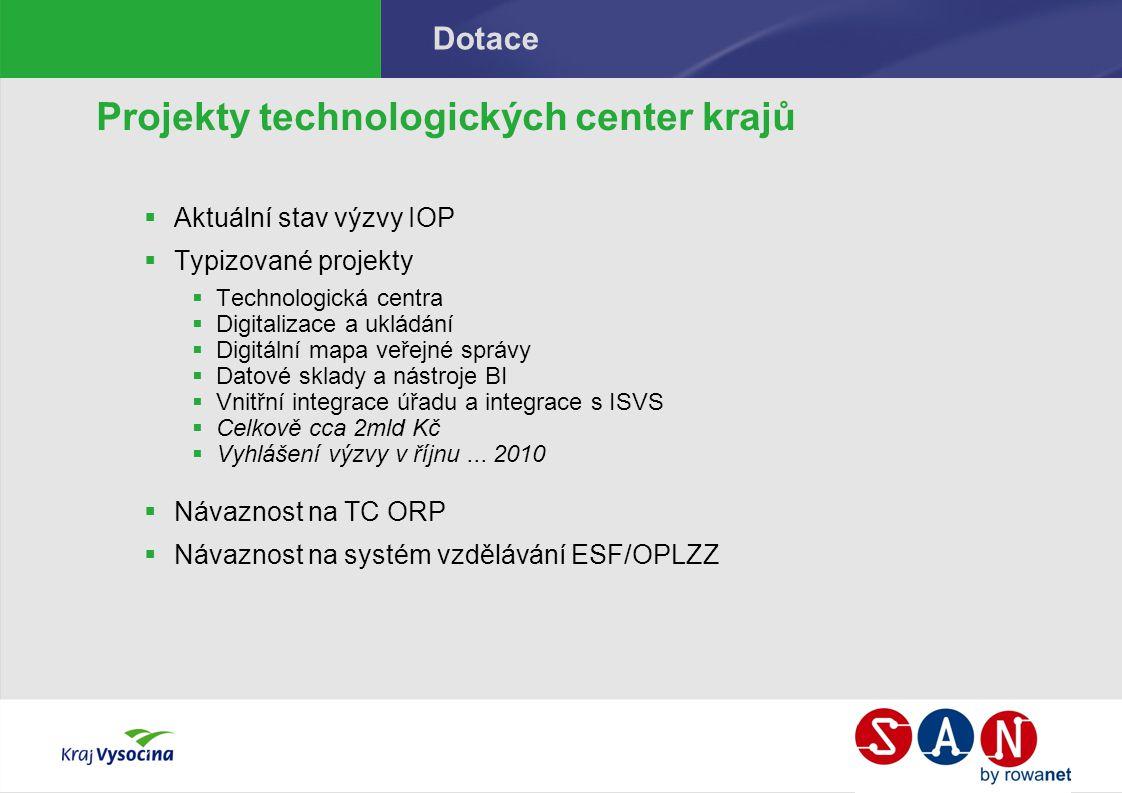 Dotace Projekty technologických center krajů  Aktuální stav výzvy IOP  Typizované projekty  Technologická centra  Digitalizace a ukládání  Digitá