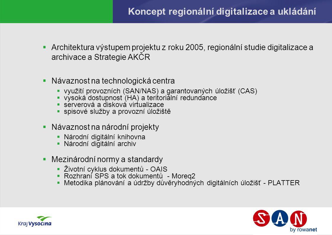 Koncept regionální digitalizace a ukládání  Architektura výstupem projektu z roku 2005, regionální studie digitalizace a archivace a Strategie AKČR 