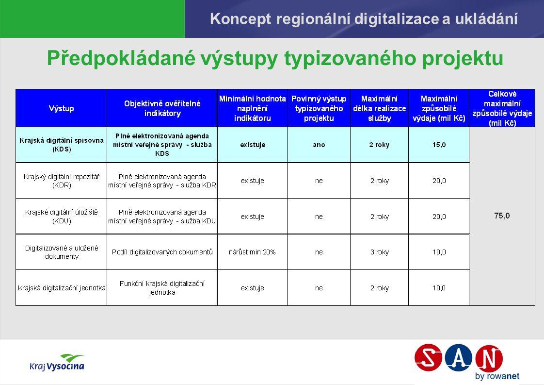 Koncept regionální digitalizace a ukládání Předpokládané výstupy typizovaného projektu