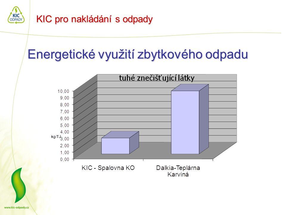 KIC pro nakládání s odpady Energetické využití zbytkového odpadu