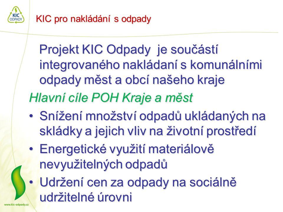 KIC pro nakládání s odpady Projekt KIC Odpady je součástí integrovaného nakládaní s komunálními odpady měst a obcí našeho kraje Projekt KIC Odpady je