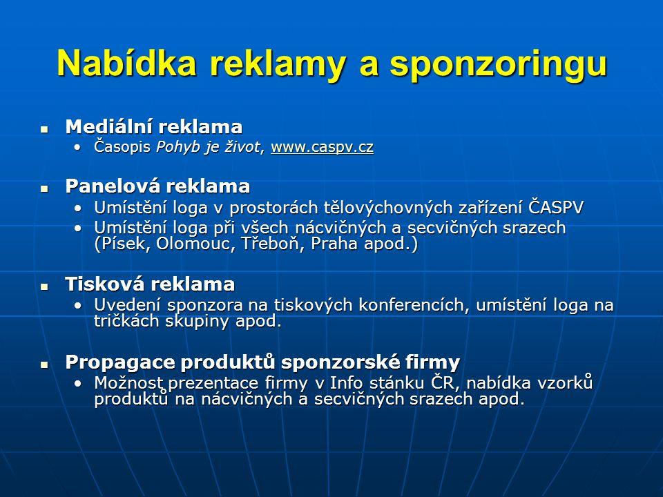 Nabídka reklamy a sponzoringu  Mediální reklama •Časopis Pohyb je život, www.caspv.cz www.caspv.cz  Panelová reklama •Umístění loga v prostorách těl