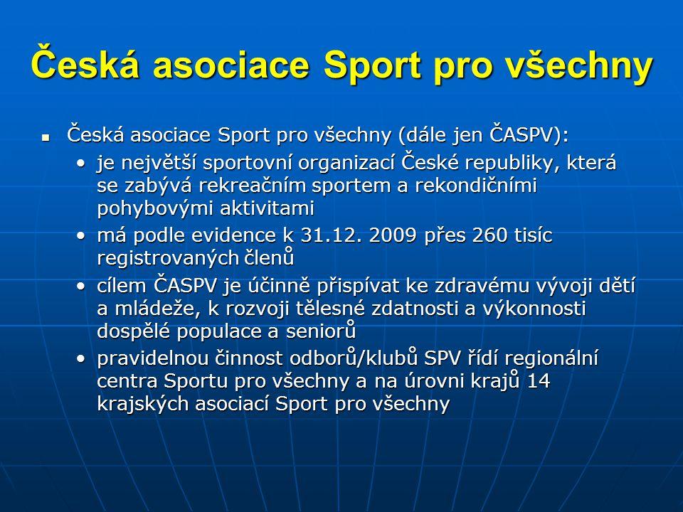 Česká asociace Sport pro všechny •Nabízí všem zájemcům pestrý výběr pohybových aktivit  Rekreační sporty, zdravotní tělesný výchova, psychomotorika, cvičení rodičů a dětí, gymnastika, cvičení a pobyt v přírodě, joga, tai-tchi apod.