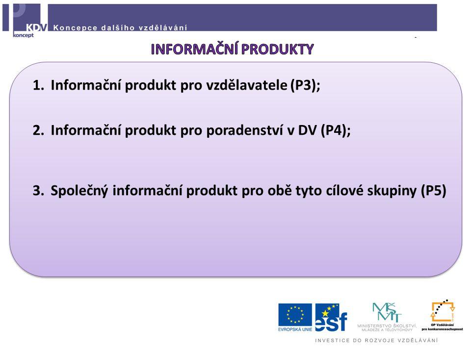 1.Informační produkt pro vzdělavatele (P3); 2.Informační produkt pro poradenství v DV (P4); 3.Společný informační produkt pro obě tyto cílové skupiny (P5)