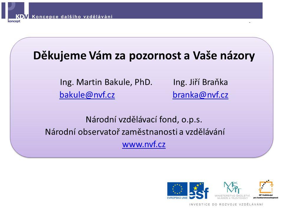 Děkujeme Vám za pozornost a Vaše názory Ing. Martin Bakule, PhD.
