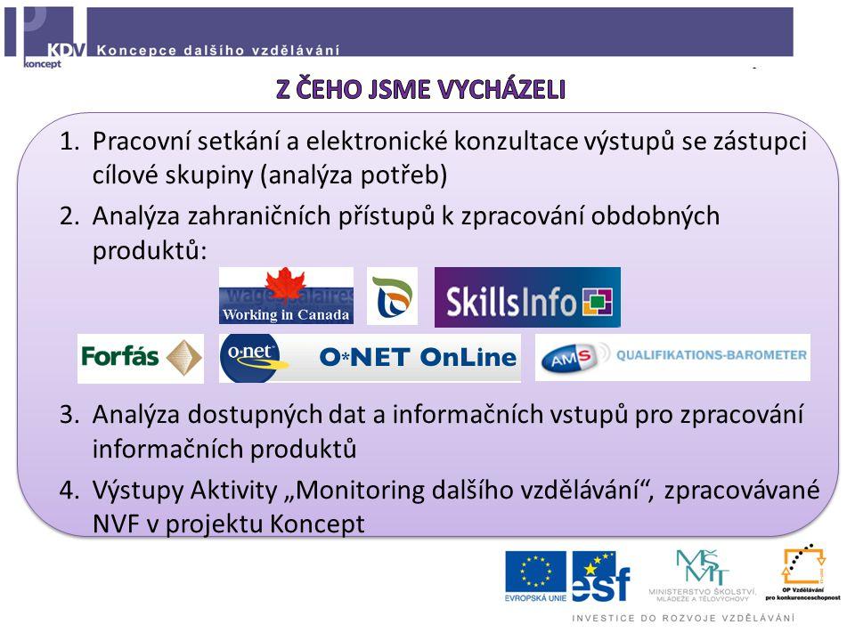 """1.Pracovní setkání a elektronické konzultace výstupů se zástupci cílové skupiny (analýza potřeb) 2.Analýza zahraničních přístupů k zpracování obdobných produktů: 3.Analýza dostupných dat a informačních vstupů pro zpracování informačních produktů 4.Výstupy Aktivity """"Monitoring dalšího vzdělávání , zpracovávané NVF v projektu Koncept"""