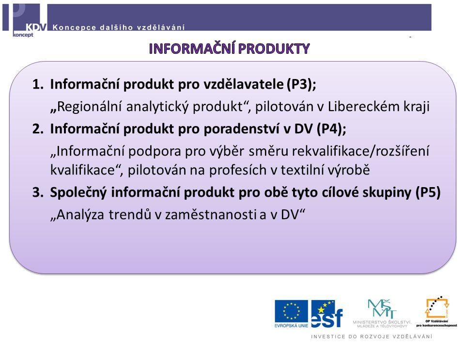 """1.Informační produkt pro vzdělavatele (P3); """"Regionální analytický produkt , pilotován v Libereckém kraji 2.Informační produkt pro poradenství v DV (P4); """"Informační podpora pro výběr směru rekvalifikace/rozšíření kvalifikace , pilotován na profesích v textilní výrobě 3.Společný informační produkt pro obě tyto cílové skupiny (P5) """"Analýza trendů v zaměstnanosti a v DV"""
