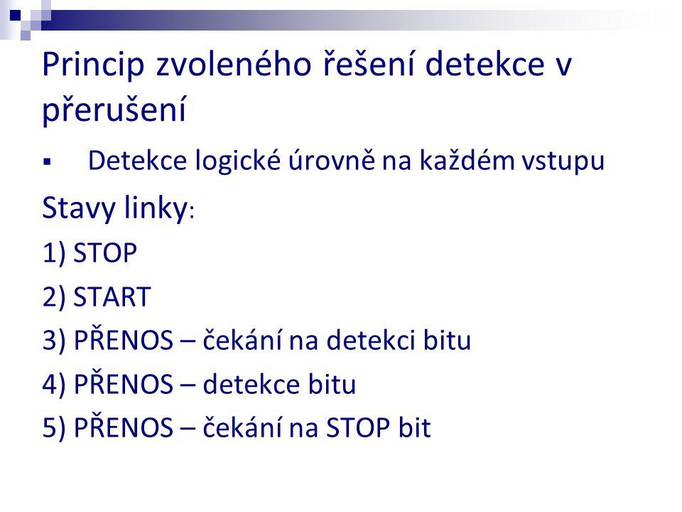 Princip zvoleného řešení detekce v přerušení  Detekce logické úrovně na každém vstupu Stavy linky : 1) STOP 2) START 3) PŘENOS – čekání na detekci bi