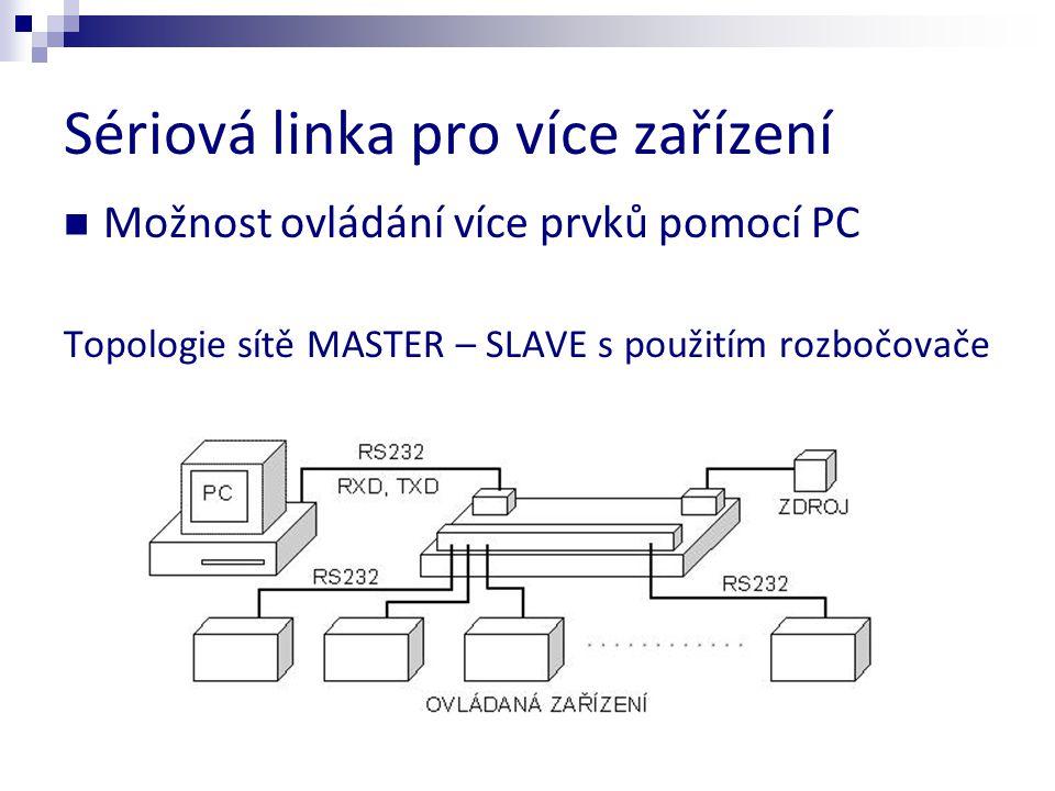 Sériová linka pro více zařízení  Možnost ovládání více prvků pomocí PC Topologie sítě MASTER – SLAVE s použitím rozbočovače