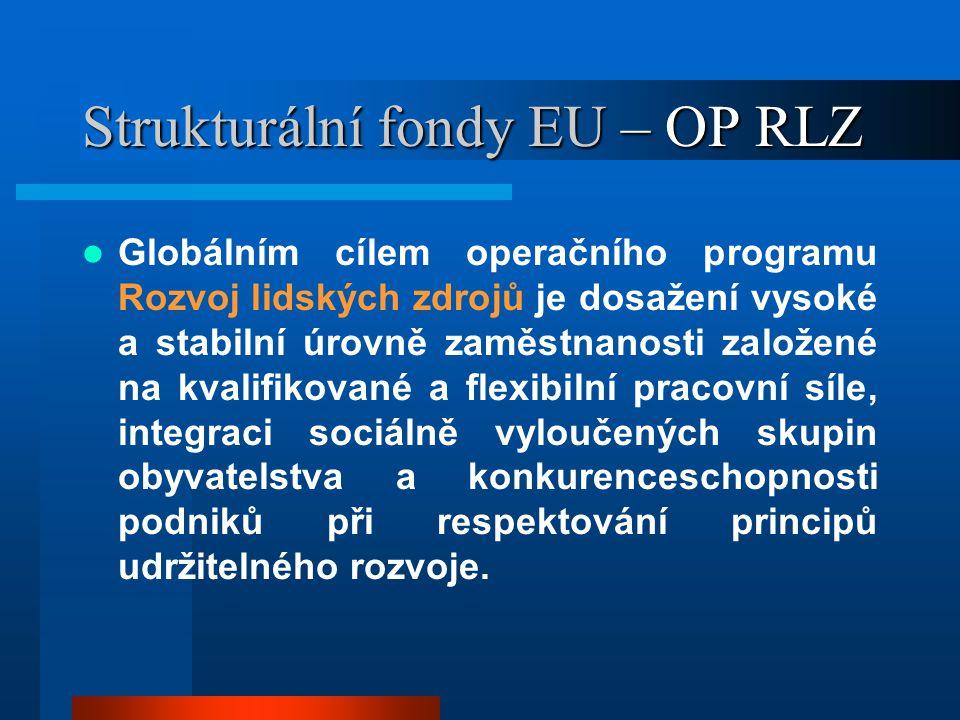 Strukturální fondy EU – OP RLZ  Globálním cílem operačního programu Rozvoj lidských zdrojů je dosažení vysoké a stabilní úrovně zaměstnanosti založené na kvalifikované a flexibilní pracovní síle, integraci sociálně vyloučených skupin obyvatelstva a konkurenceschopnosti podniků při respektování principů udržitelného rozvoje.