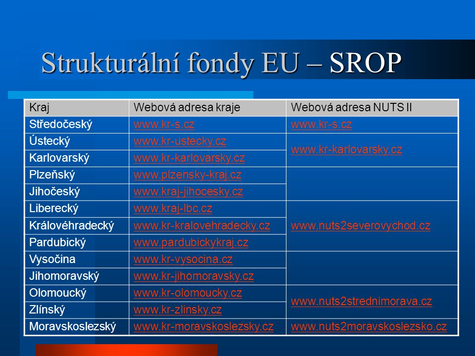 Strukturální fondy EU – SROP KrajWebová adresa krajeWebová adresa NUTS II Středočeský www.kr-s.cz Ústecký www.kr-ustecky.cz www.kr-karlovarsky.cz Karlovarský www.kr-karlovarsky.cz Plzeňský www.plzensky-kraj.cz Jihočeský www.kraj-jihocesky.cz Liberecký www.kraj-lbc.cz www.nuts2severovychod.cz Královéhradecký www.kr-kralovehradecky.cz Pardubický www.pardubickykraj.cz Vysočina www.kr-vysocina.cz Jihomoravský www.kr-jihomoravsky.cz Olomoucký www.kr-olomoucky.cz www.nuts2strednimorava.cz Zlínský www.kr-zlinsky.cz Moravskoslezský www.kr-moravskoslezsky.cz www.nuts2moravskoslezsko.cz