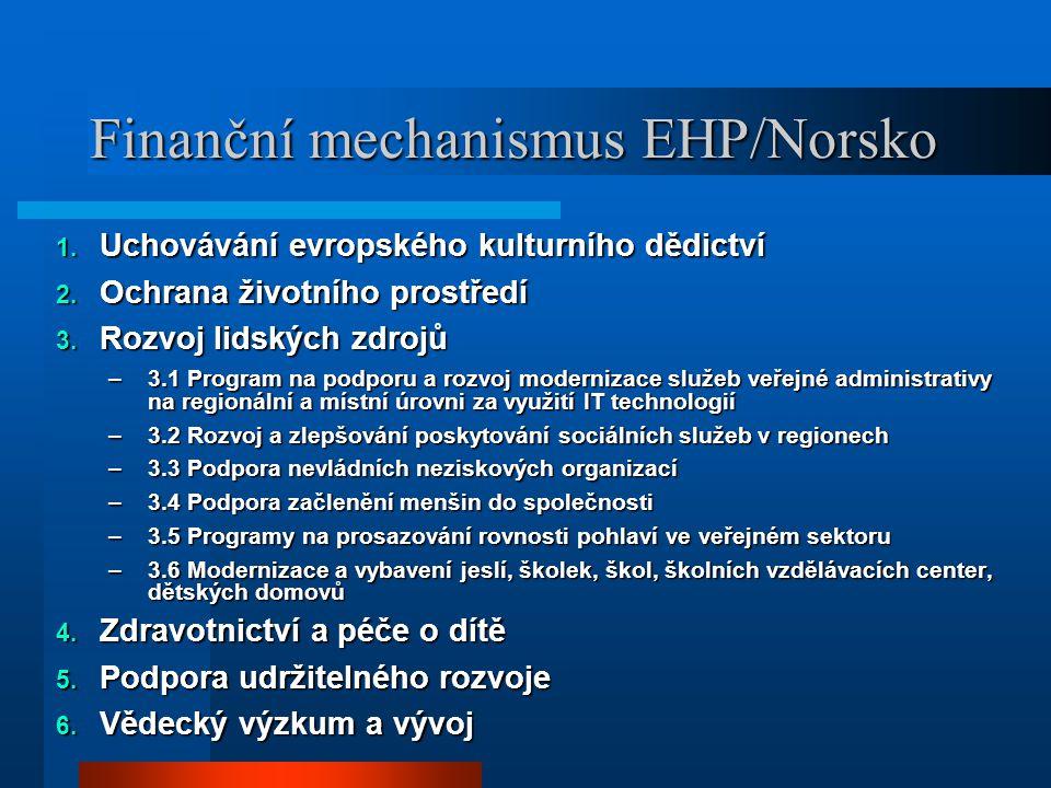Finanční mechanismus EHP/Norsko 1. Uchovávání evropského kulturního dědictví 2.