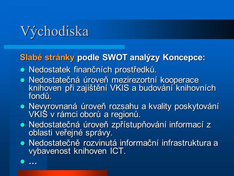Východiska Slabé stránky podle SWOT analýzy Koncepce:  Nedostatek finančních prostředků.
