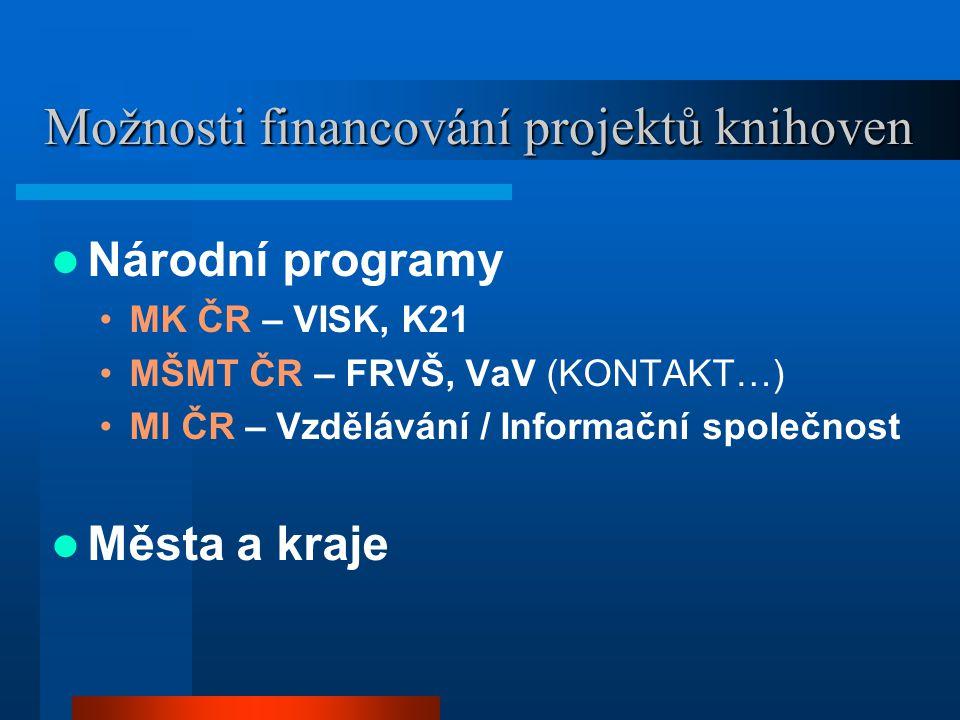 Možností je více  Strukturální fondy EU  Komunitární programy EU  Finanční mechanismy EHP/Norsko  Nadace a nadační fondy  Programy společností a jiných soukromých subjektů