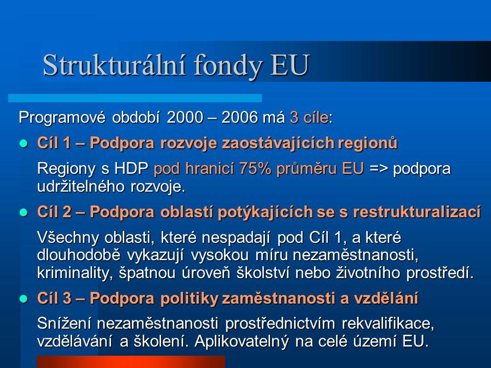 Strukturální fondy EU Programové období 2000 – 2006 má 3 cíle:  Cíl 1 – Podpora rozvoje zaostávajících regionů Regiony s HDP pod hranicí 75% průměru EU => podpora udržitelného rozvoje.