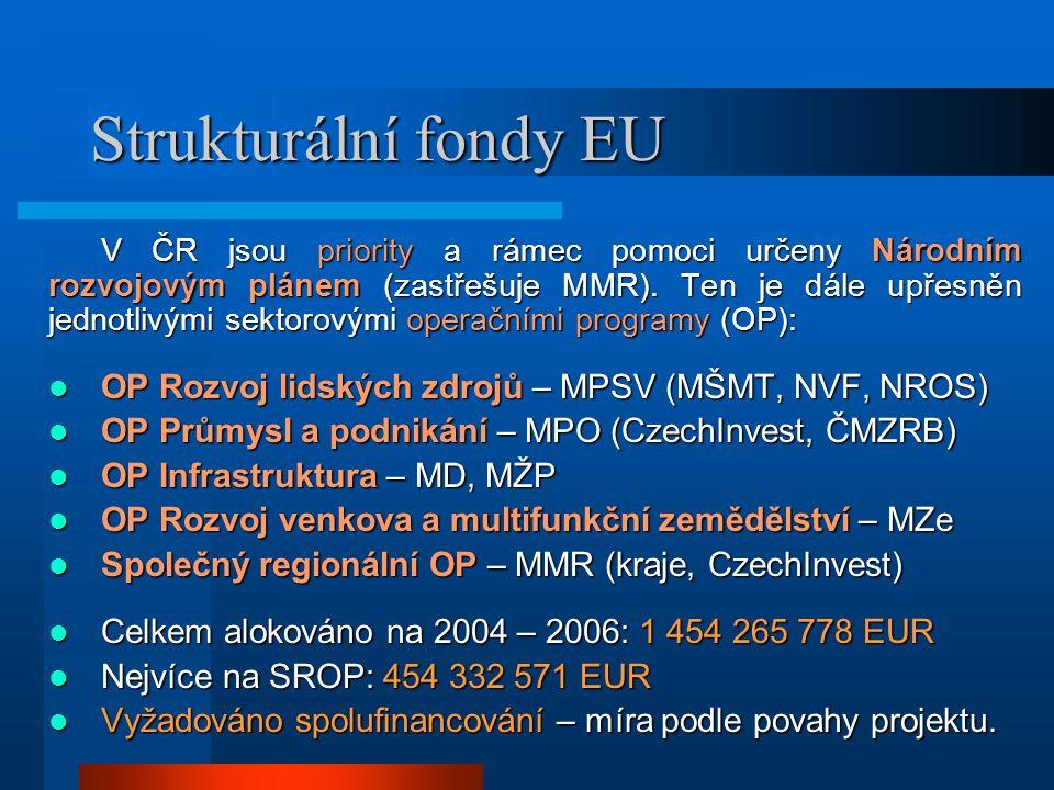 Strukturální fondy EU V ČR jsou priority a rámec pomoci určeny Národním rozvojovým plánem (zastřešuje MMR).