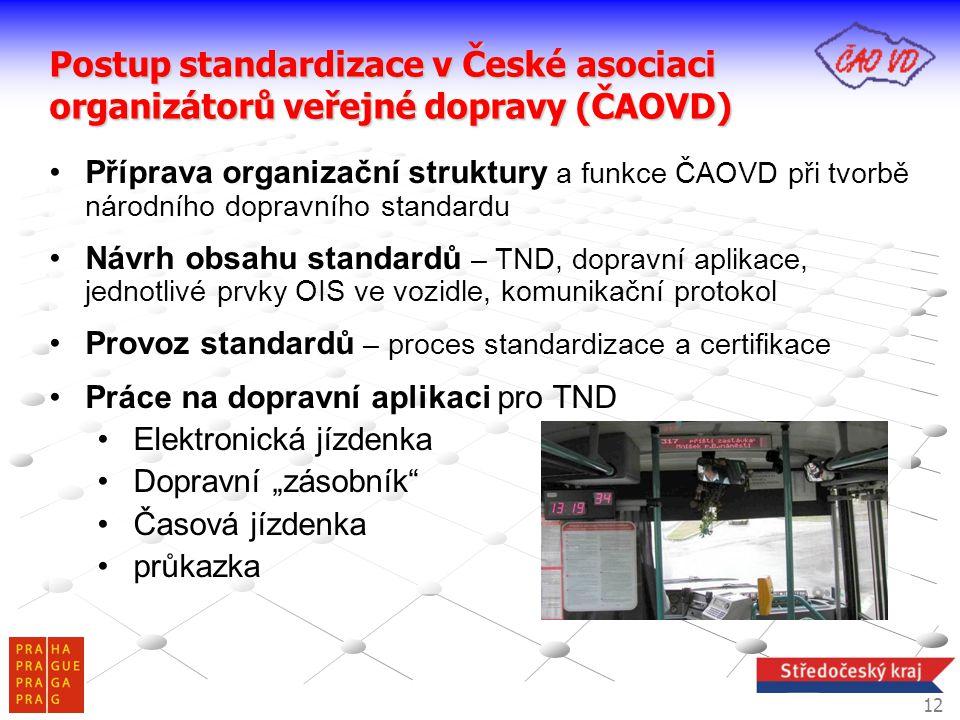 Postup standardizace v České asociaci organizátorů veřejné dopravy (ČAOVD) •Příprava organizační struktury a funkce ČAOVD při tvorbě národního dopravn