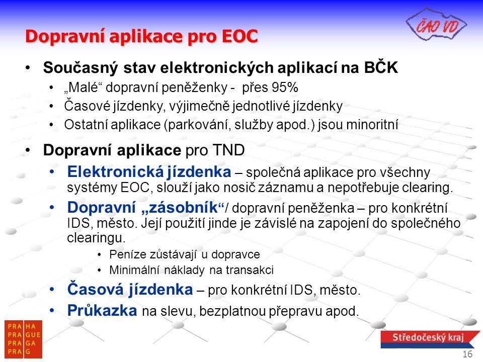 """Dopravní aplikace pro EOC •Současný stav elektronických aplikací na BČK •""""Malé"""" dopravní peněženky - přes 95% •Časové jízdenky, výjimečně jednotlivé j"""