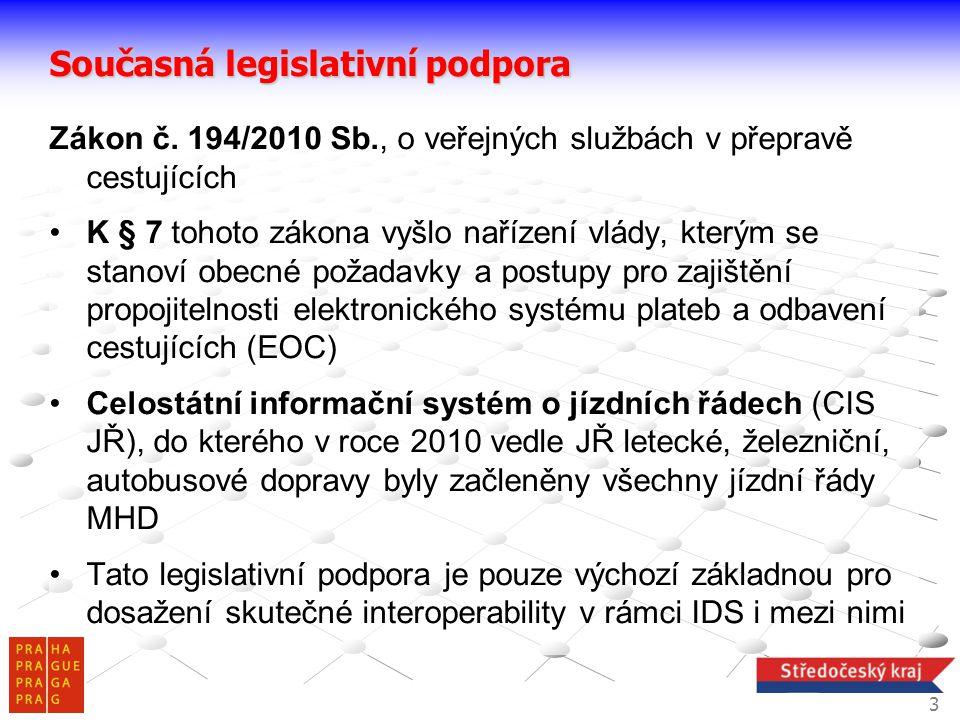Zákon č. 194/2010 Sb., o veřejných službách v přepravě cestujících •K § 7 tohoto zákona vyšlo nařízení vlády, kterým se stanoví obecné požadavky a pos
