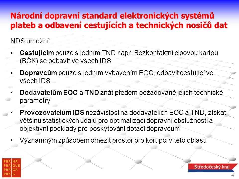 NDS umožní •Cestujícím pouze s jedním TND např. Bezkontaktní čipovou kartou (BČK) se odbavit ve všech IDS •Dopravcům pouze s jedním vybavením EOC, odb
