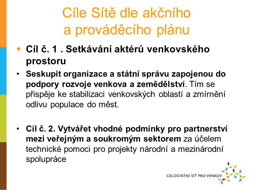 Cíle Sítě dle akčního a prováděcího plánu  Cíl č.