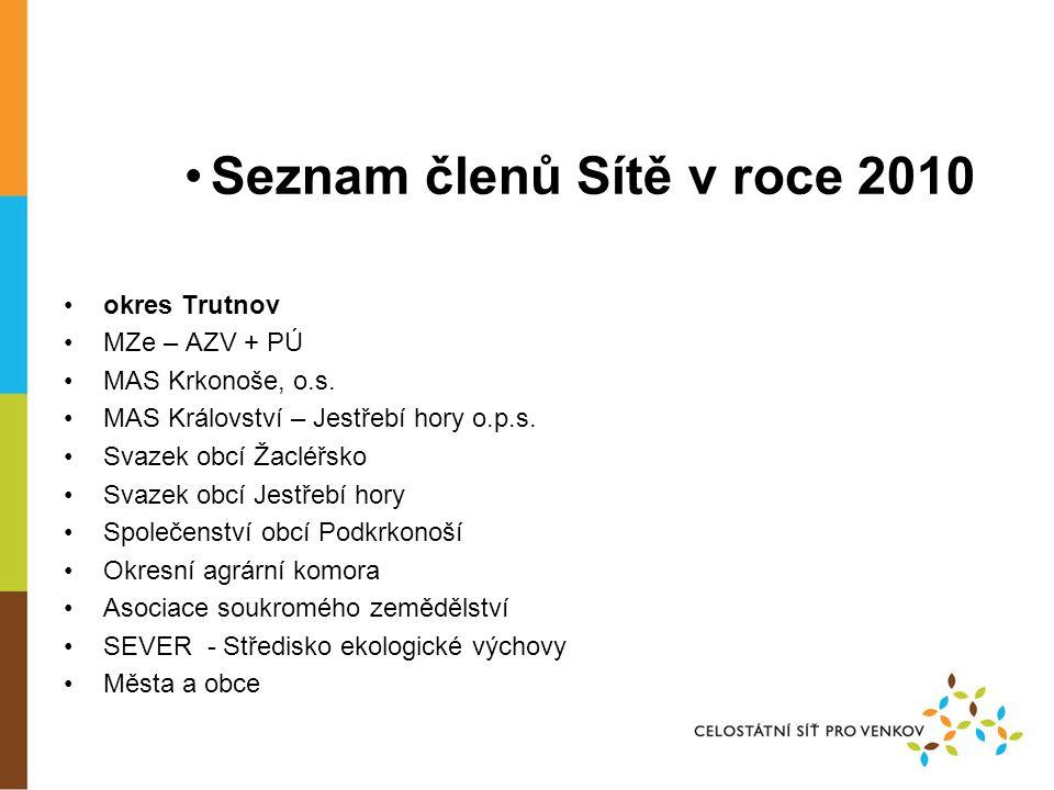 •Seznam členů Sítě v roce 2010 •okres Trutnov •MZe – AZV + PÚ •MAS Krkonoše, o.s.