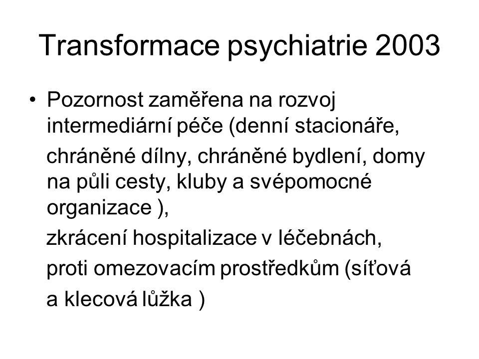 Transformace psychiatrie 2003 •Pozornost zaměřena na rozvoj intermediární péče (denní stacionáře, chráněné dílny, chráněné bydlení, domy na půli cesty