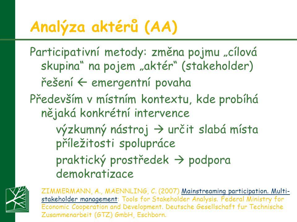 """Analýza aktérů (AA) Participativní metody: změna pojmu """"cílová skupina"""" na pojem """"aktér"""" (stakeholder) řešení  emergentní povaha Především v místním"""