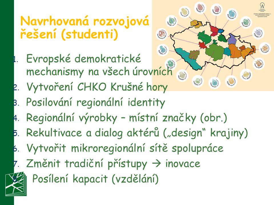 1. Evropské demokratické mechanismy na všech úrovních 2. Vytvoření CHKO Krušné hory 3. Posilování regionální identity 4. Regionální výrobky – místní z