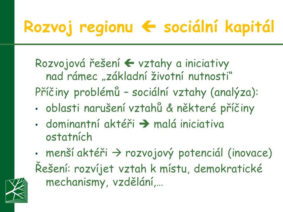 """Rozvoj regionu  sociální kapitál Rozvojová řešení  vztahy a iniciativy nad rámec """"základní životní nutnosti"""" Příčiny problémů – sociální vztahy (ana"""