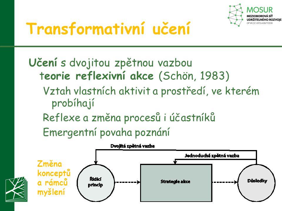 Transformativní učení Učení s dvojitou zpětnou vazbou teorie reflexivní akce (Schön, 1983) Vztah vlastních aktivit a prostředí, ve kterém probíhají Re