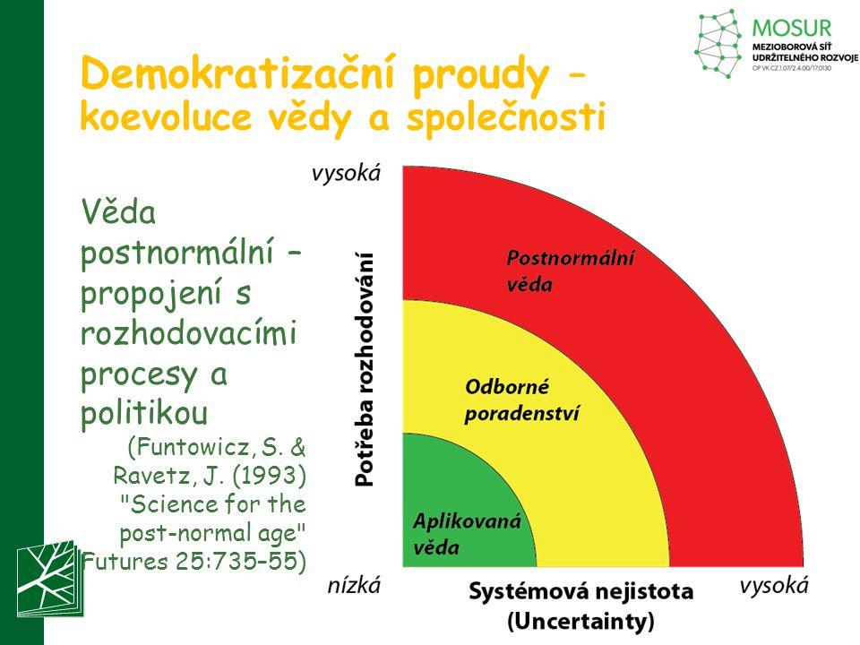 Demokratizační proudy – koevoluce vědy a společnosti Věda postnormální – propojení s rozhodovacími procesy a politikou (Funtowicz, S. & Ravetz, J. (19
