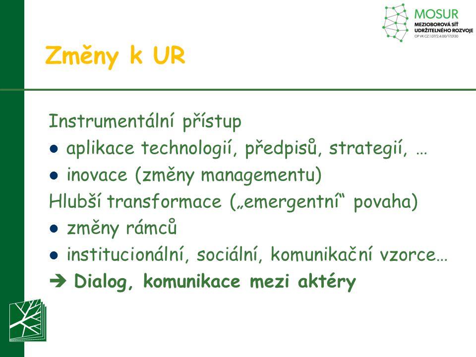 """Změny k UR Instrumentální přístup  aplikace technologií, předpisů, strategií, …  inovace (změny managementu) Hlubší transformace (""""emergentní"""" povah"""