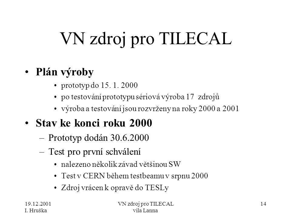 19.12.2001 I. Hruška VN zdroj pro TILECAL vila Lanna 14 VN zdroj pro TILECAL •Plán výroby •prototyp do 15. 1. 2000 •po testování prototypu sériová výr