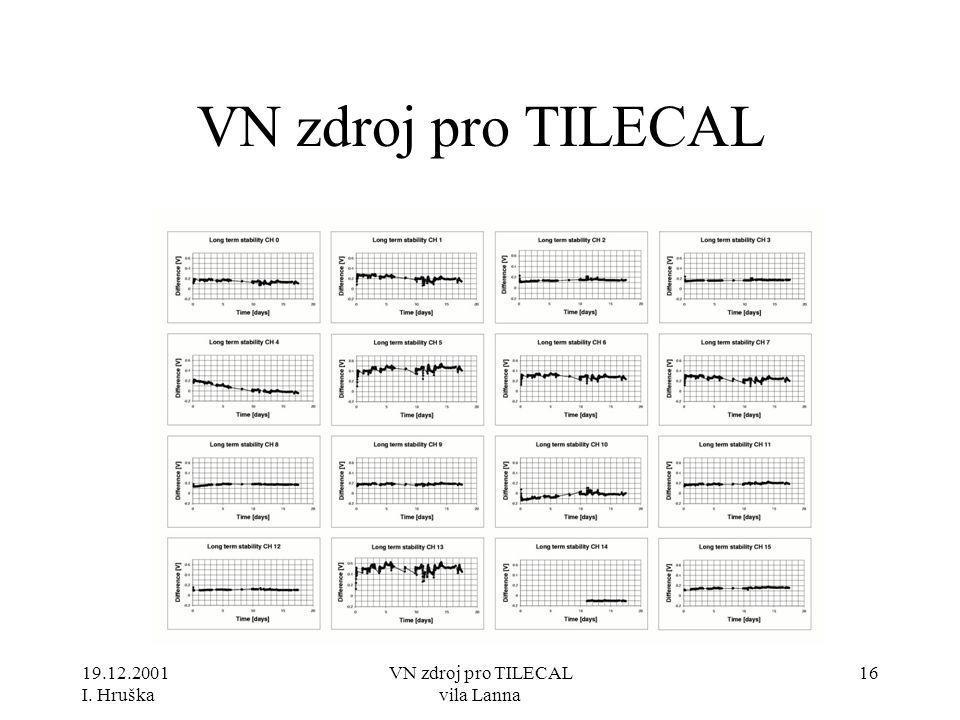 19.12.2001 I. Hruška VN zdroj pro TILECAL vila Lanna 16 VN zdroj pro TILECAL