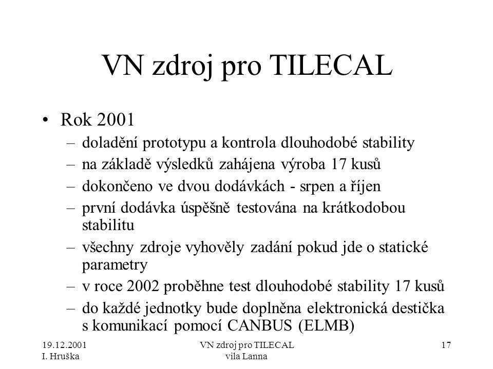 19.12.2001 I. Hruška VN zdroj pro TILECAL vila Lanna 17 VN zdroj pro TILECAL •Rok 2001 –doladění prototypu a kontrola dlouhodobé stability –na základě