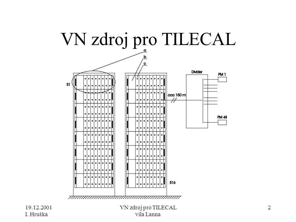 19.12.2001 I. Hruška VN zdroj pro TILECAL vila Lanna 3 VN zdroj pro TILECAL