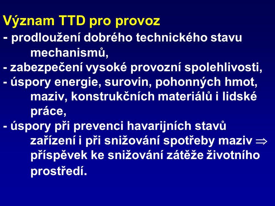 Význam TTD pro provoz - prodloužení dobrého technického stavu mechanismů, - zabezpečení vysoké provozní spolehlivosti, - úspory energie, surovin, pohonných hmot, maziv, konstrukčních materiálů i lidské práce, - úspory při prevenci havarijních stavů zařízení i při snižování spotřeby maziv  příspěvek ke snižování zátěže životního prostředí.