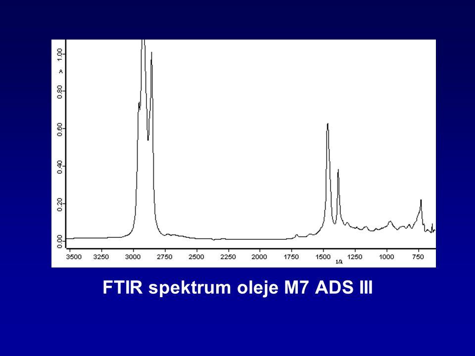 FTIR spektrum oleje M7 ADS III