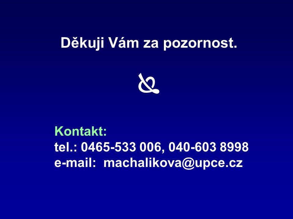 Děkuji Vám za pozornost.  Kontakt: tel.: 0465-533 006, 040-603 8998 e-mail: machalikova@upce.cz