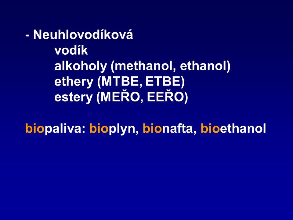 - Neuhlovodíková vodík alkoholy (methanol, ethanol) ethery (MTBE, ETBE) estery (MEŘO, EEŘO) biopaliva: bioplyn, bionafta, bioethanol