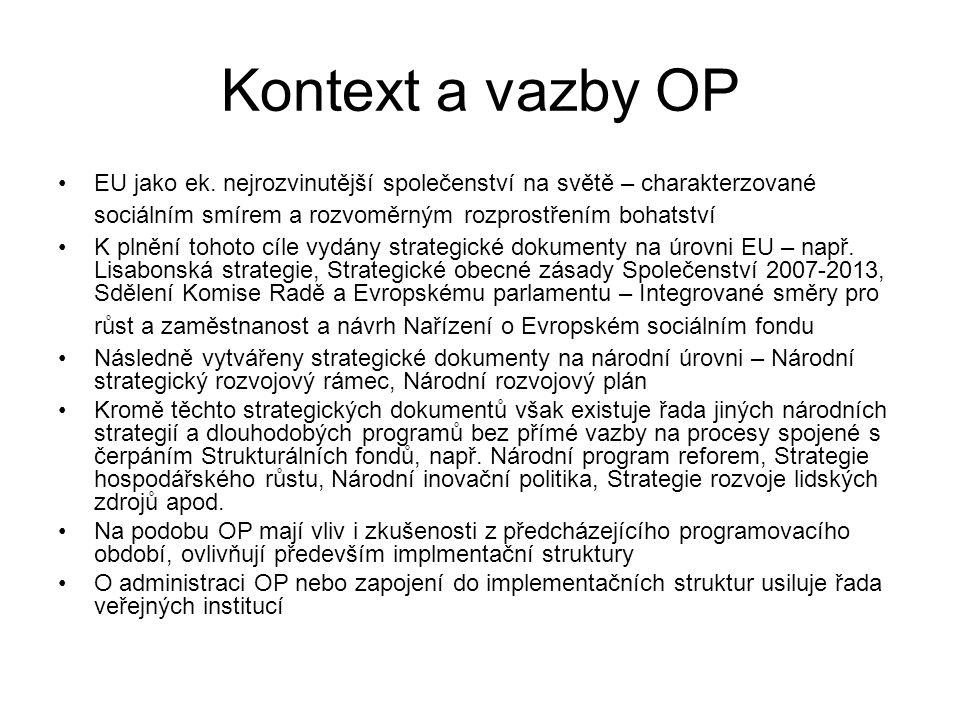 Kontext a vazby OP •EU jako ek.