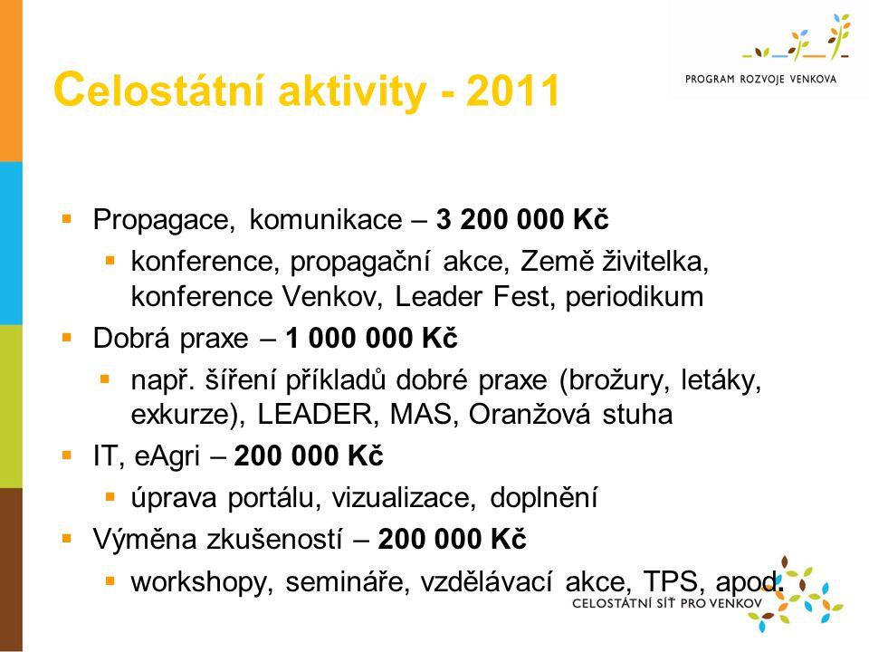 C elostátní aktivity - 2011  Propagace, komunikace – 3 200 000 Kč  konference, propagační akce, Země živitelka, konference Venkov, Leader Fest, periodikum  Dobrá praxe – 1 000 000 Kč  např.