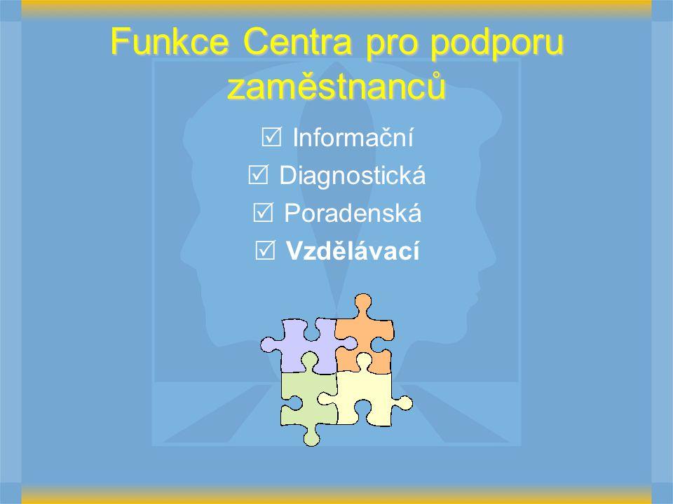 Funkce Centra pro podporu zaměstnanců  Informační  Diagnostická  Poradenská  Vzdělávací
