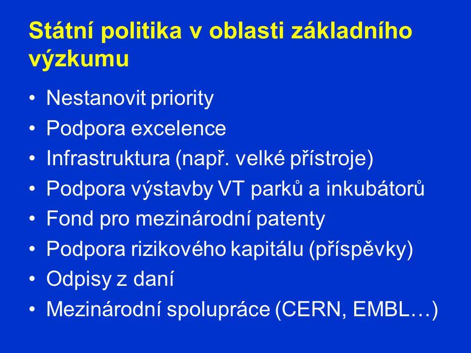 Státní politika v oblasti základního výzkumu •Nestanovit priority •Podpora excelence •Infrastruktura (např.
