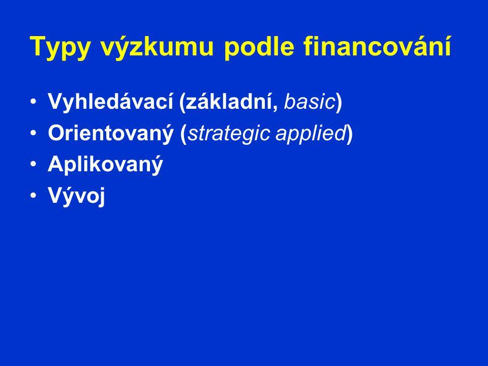 Typy výzkumu podle financování •Vyhledávací (základní, basic) •Orientovaný (strategic applied) •Aplikovaný •Vývoj