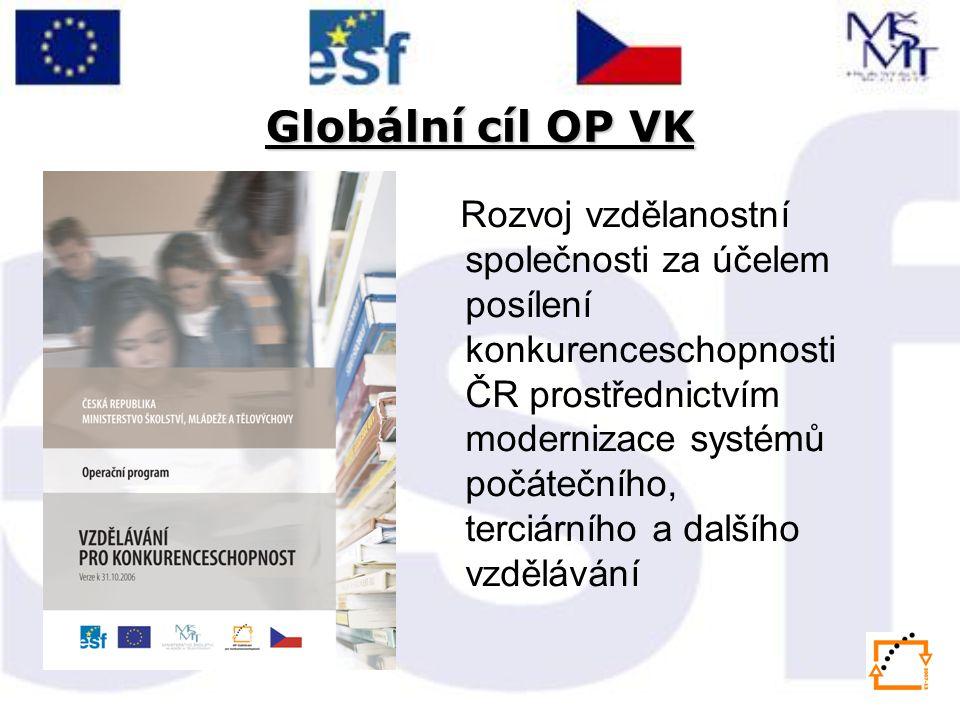 Globální cíl OP VK Rozvoj vzdělanostní společnosti za účelem posílení konkurenceschopnosti ČR prostřednictvím modernizace systémů počátečního, terciárního a dalšího vzdělávání
