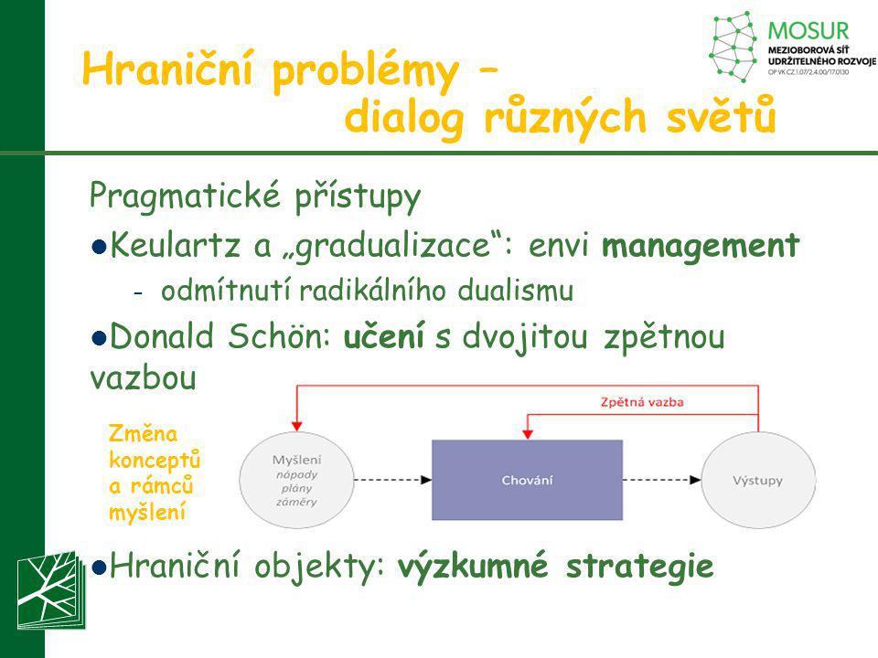 """Hraniční problémy – dialog různých světů Pragmatické přístupy  Keulartz a """"gradualizace"""": envi management – odmítnutí radikálního dualismu  Donald S"""