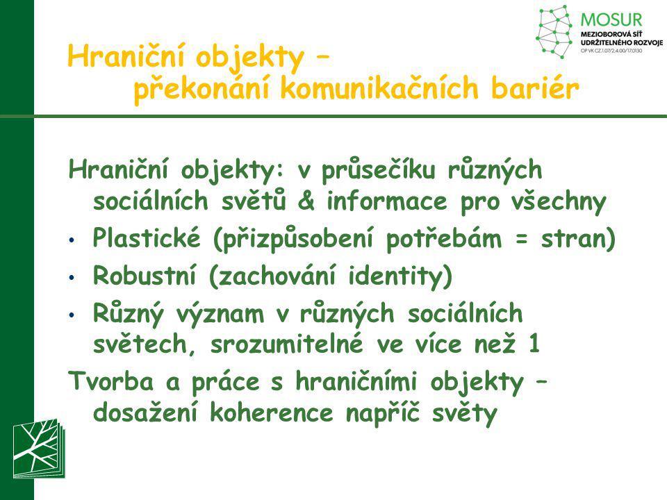 Hraniční objekty – překonání komunikačních bariér Hraniční objekty: v průsečíku různých sociálních světů & informace pro všechny • Plastické (přizpůso