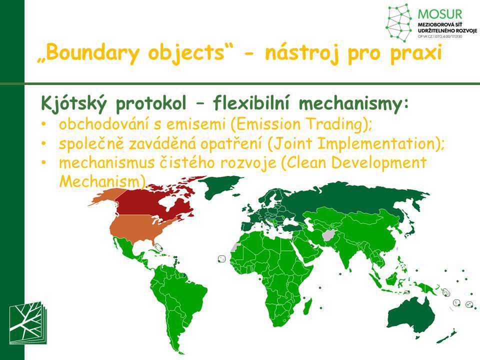 Kjótský protokol – flexibilní mechanismy: • obchodování s emisemi (Emission Trading); • společně zaváděná opatření (Joint Implementation); • mechanism